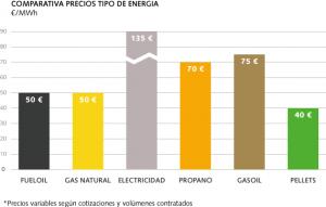ebinor-comparativa-tipos-energia[1]